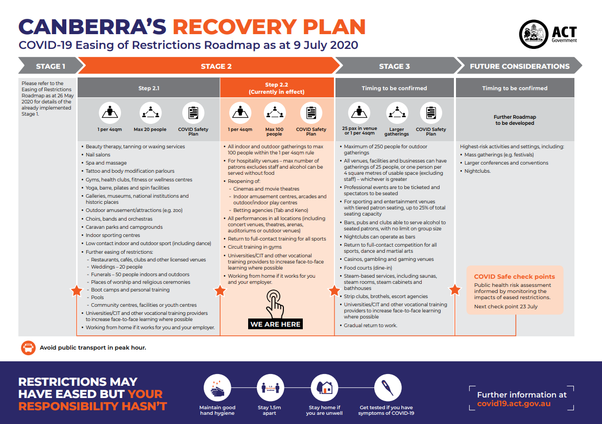 UPDATED - Canberra's COVID-19 Recovery Plan